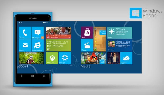 Windows Phonet