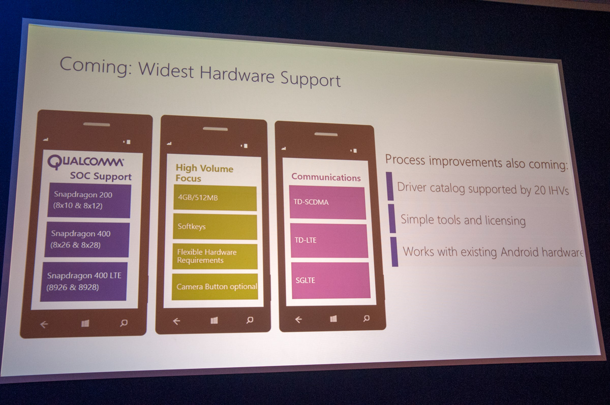 windows-phone-hardware-support-new