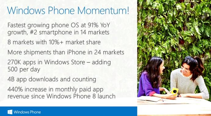 Windows-Phone-Momentum