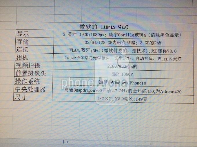 Lumia-940-specs