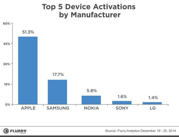 Top_Manufacturers