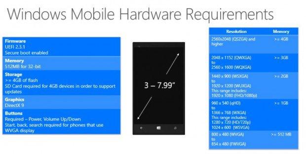 Windows-10-Phone-Hardware