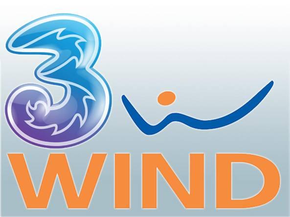 3wind