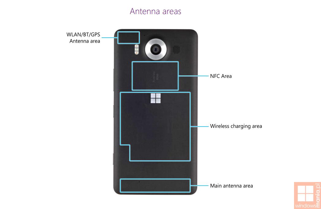 Lumia 950 E 950xl Ecco Alcune Immagini Che Mostrano Dove