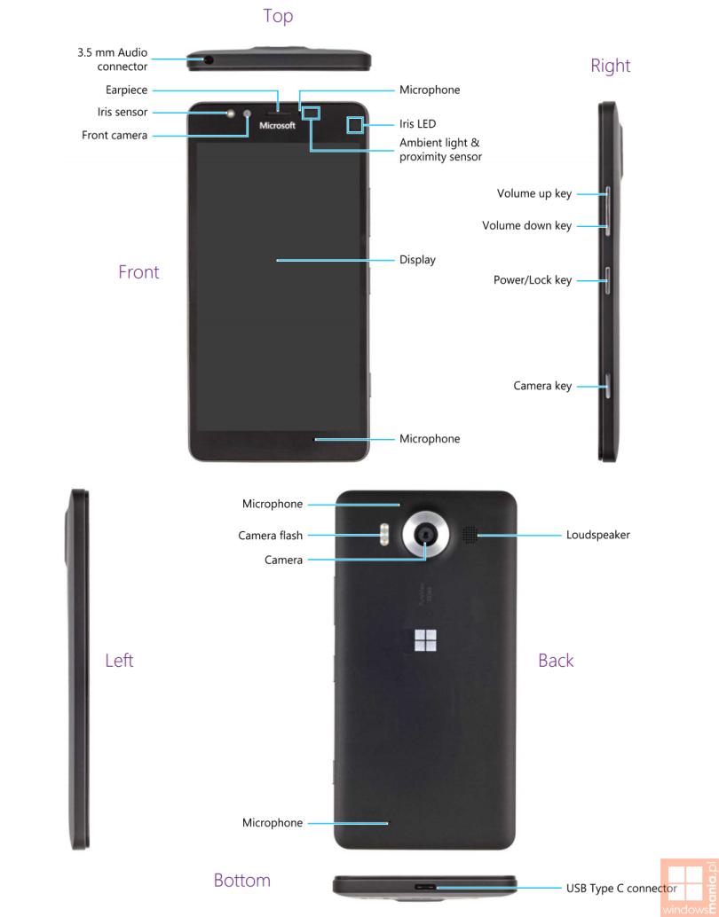 lumia-950-sensors