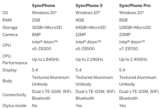 syncphone-2-573x383