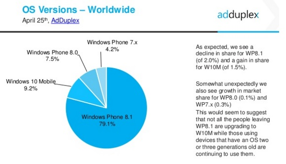 Windows 10 Mobile non morirà: presto nuovi dispositivi