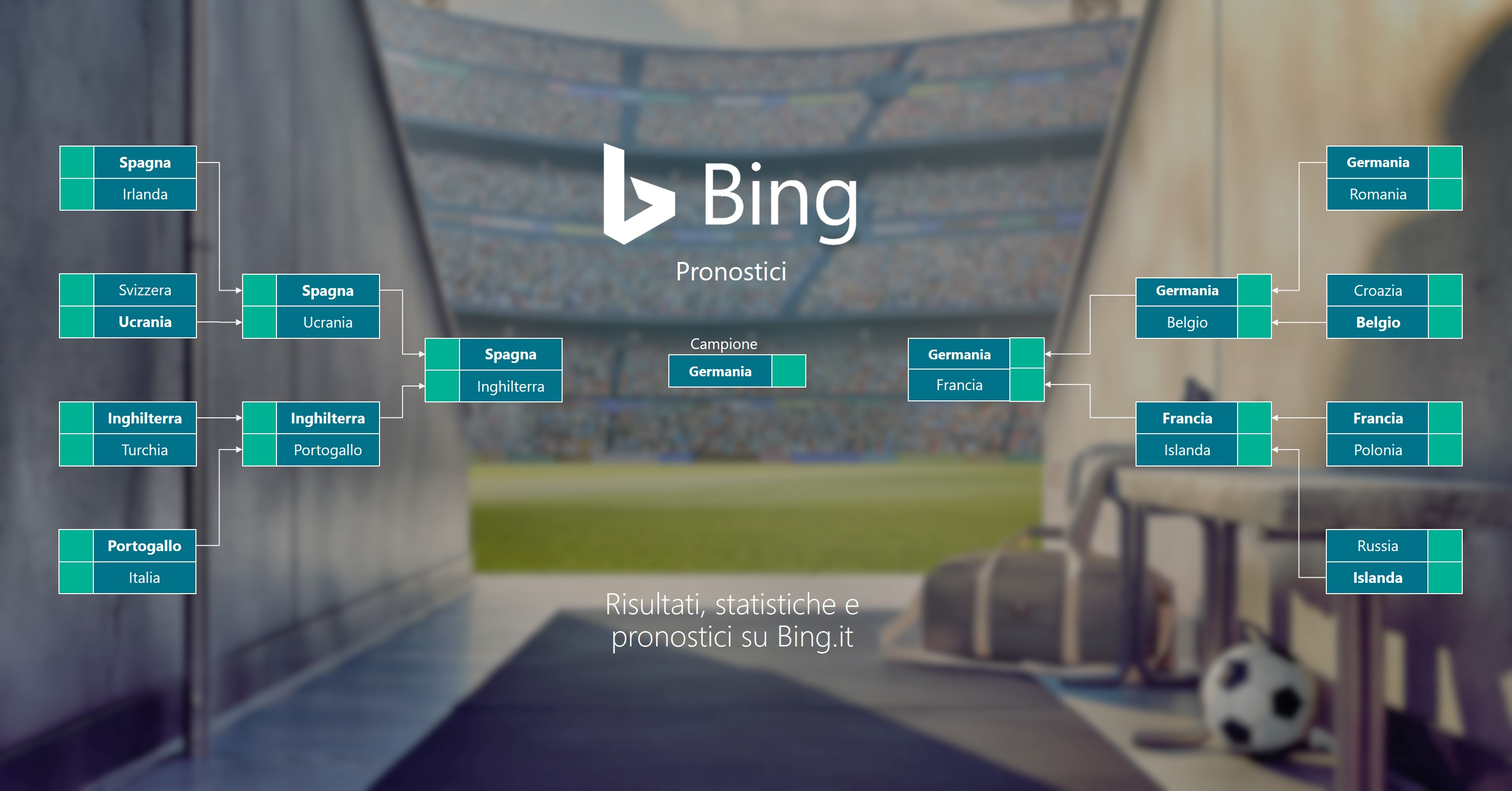 Bing Predicciones Euro 2016_IT