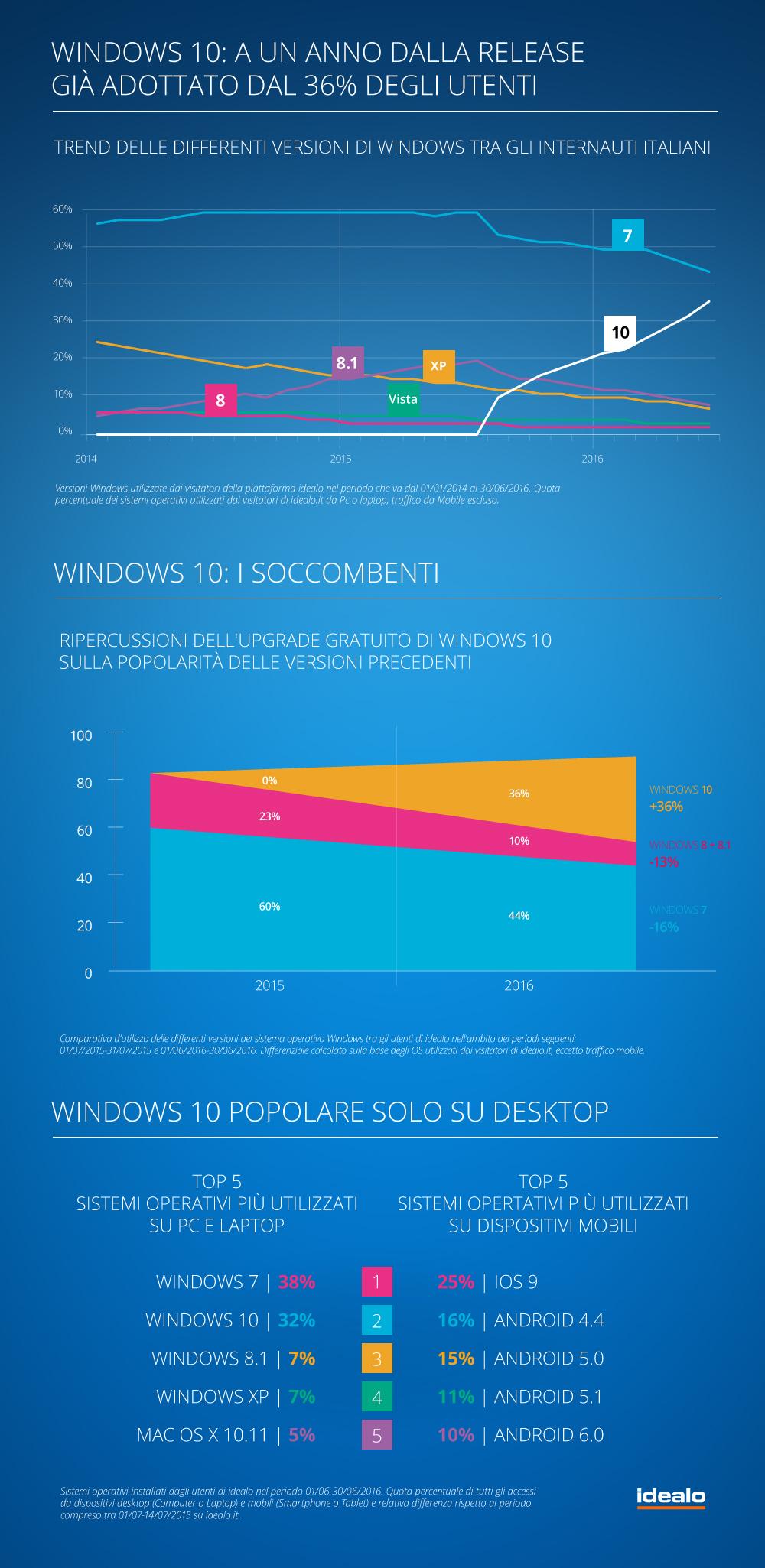 windows10_IT