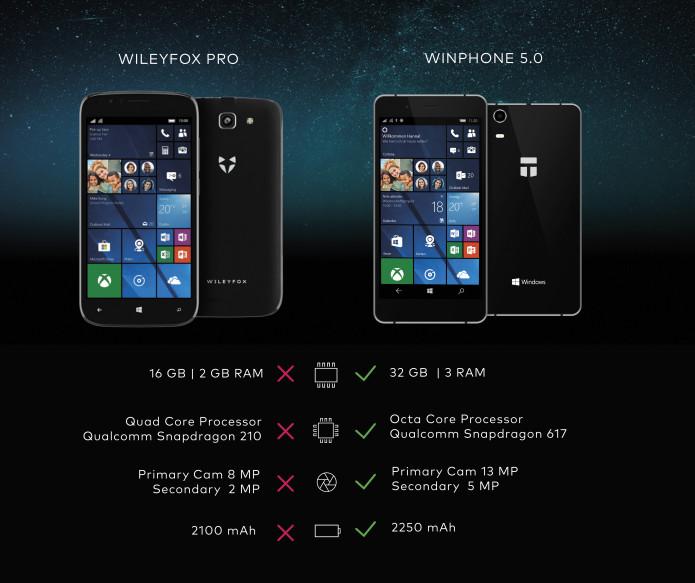 Windows 10 update cumulativo di dicembre